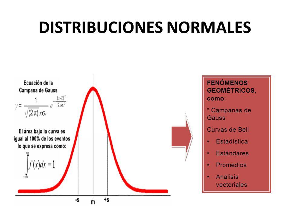 DISTRIBUCIONES NORMALES FENÓMENOS GEOMÉTRICOS, como: * Campanas de Gauss Curvas de Bell Estadística Estándares Promedios Análisis vectoriales