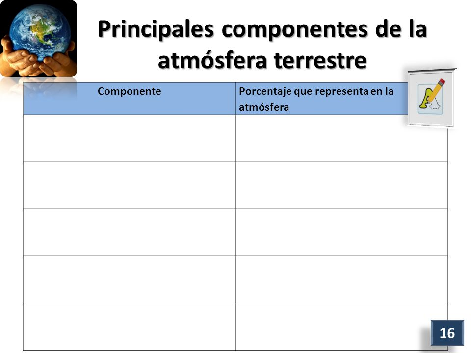 Principales componentes de la atmósfera terrestre Componente Porcentaje que representa en la atmósfera 16