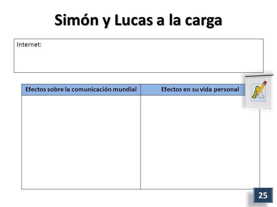 Simón y Lucas a la carga Internet: Efectos sobre la comunicación mundialEfectos en su vida personal 25