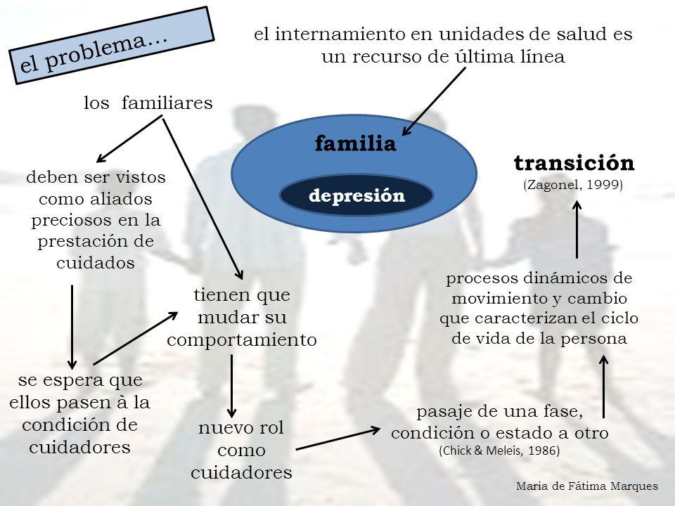 Maria de Fátima Marques ¿ como es que el miembro de la familia se convierte en cuidador de su familiar con depresión.