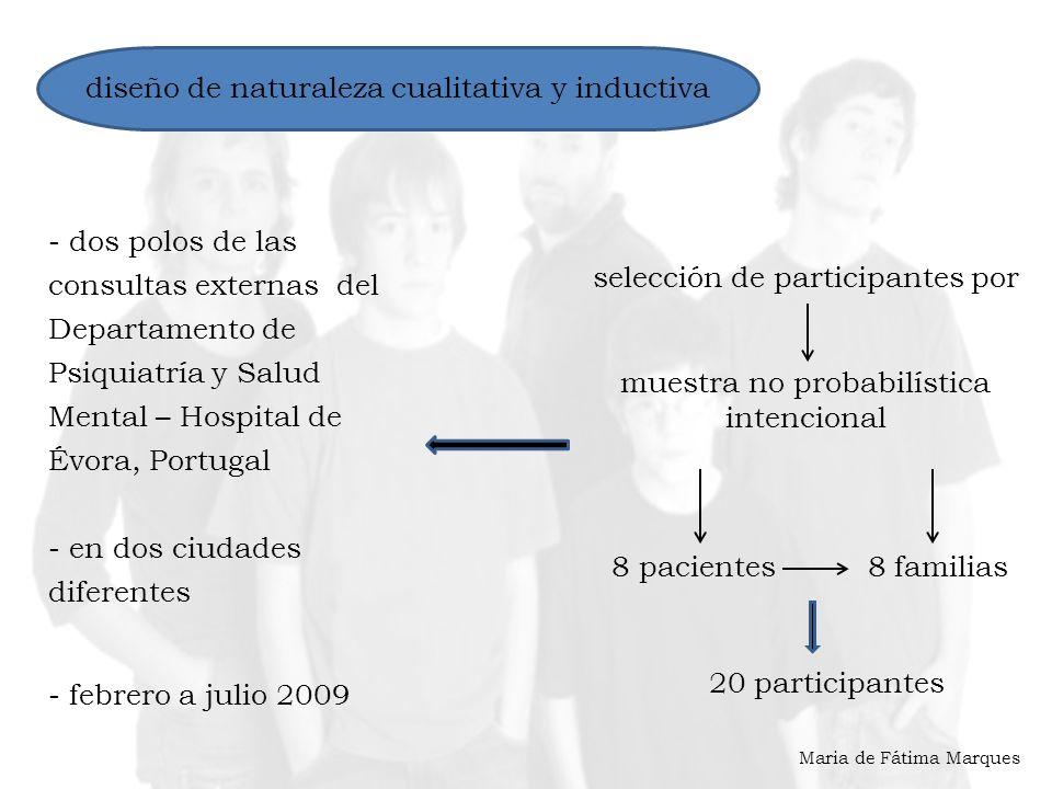 Maria de Fátima Marques criterios de inclusión en el estudio adulto y/o anciano con diagnóstico clínico de reacción depresiva breve o prolongada (CIE-9) vivir con familiares en su casa tener la capacidad cognitiva que permite la recogida de información participación voluntaria del paciente y su familia en el estudio