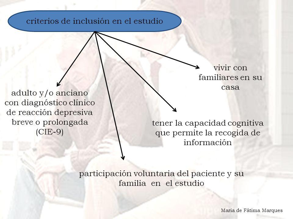 Maria de Fátima Marques la recolección de datos registros médicos de consulta para obtener el diagnóstico médico entrevistas narrativas semi-estructuradas entrevistas grabadas en grabadora de audio y transcritas por mí entrevistas en los hogares 20 participantes 8 familias teoría fundamentada
