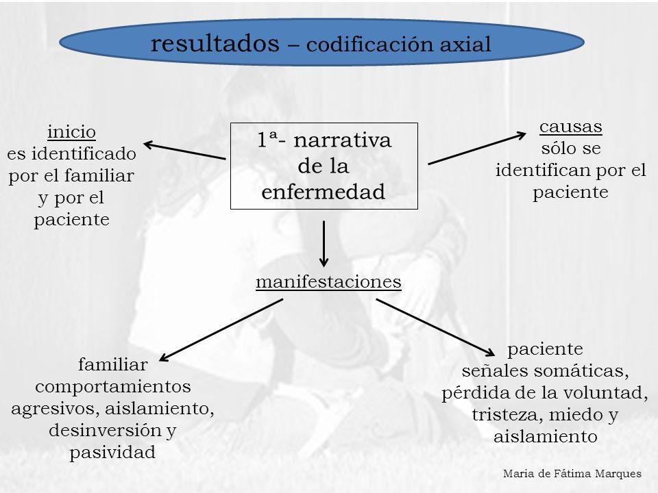 Maria de Fátima Marques resultados – codificación axial 1ª- narrativa de la enfermedad características de la depresión familiar es algo malo porque destruye las relaciones familiares y manipuladora porque es una manera de obtener lo que el paciente quiere.
