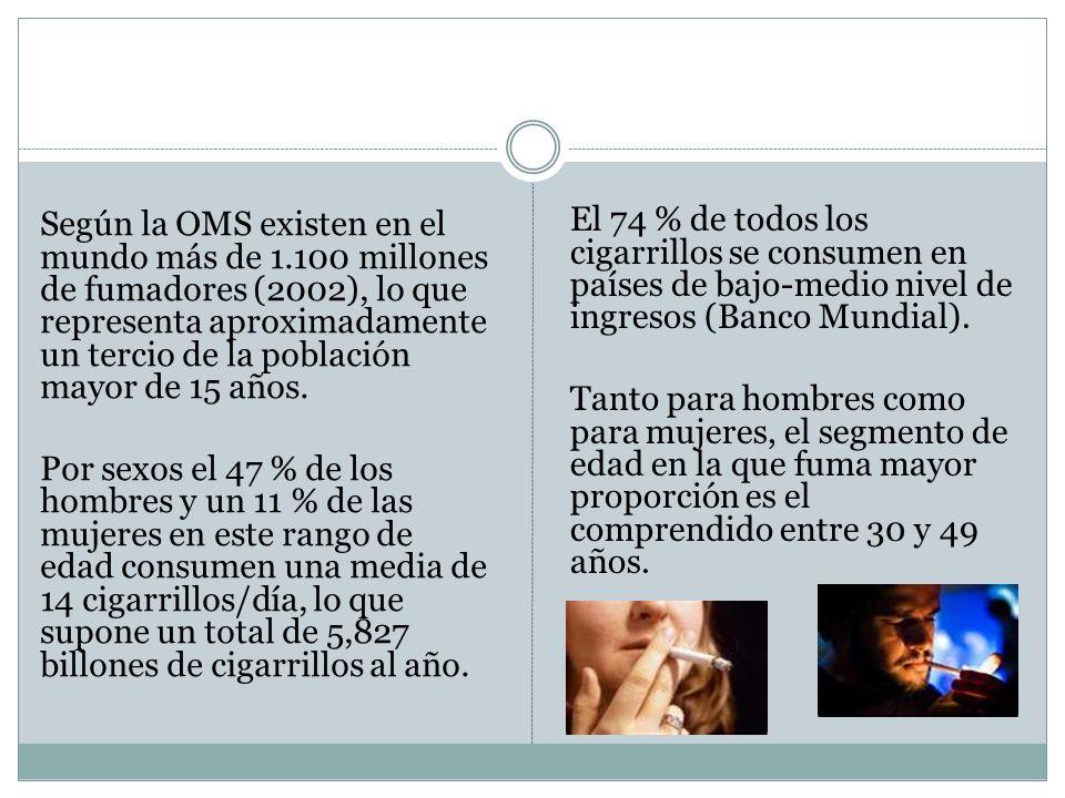 Según la OMS existen en el mundo más de 1.100 millones de fumadores (2002), lo que representa aproximadamente un tercio de la población mayor de 15 añ