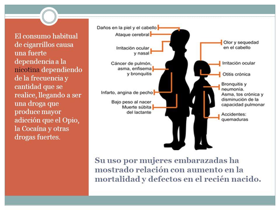 Su uso por mujeres embarazadas ha mostrado relación con aumento en la mortalidad y defectos en el recién nacido. El consumo habitual de cigarrillos ca