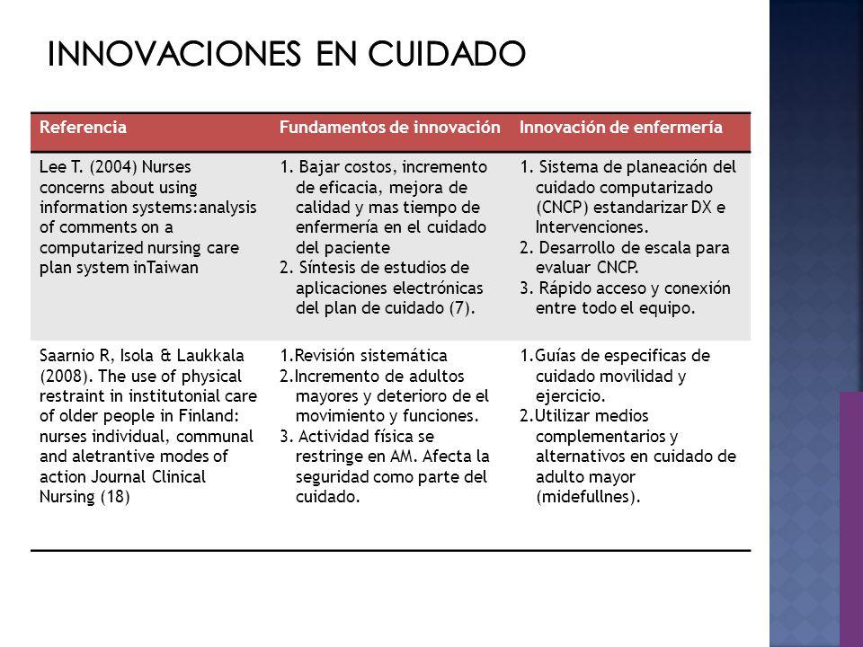 ReferenciaFundamentos de innovaciónInnovación de enfermería Lee T.