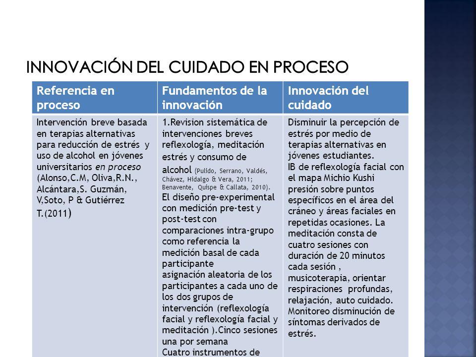 Referencia en proceso Fundamentos de la innovación Innovación del cuidado Intervención breve basada en terapias alternativas para reducción de estrés y uso de alcohol en jóvenes universitarios en proceso (Alonso,C.M, Oliva,R.N., Alcántara,S.