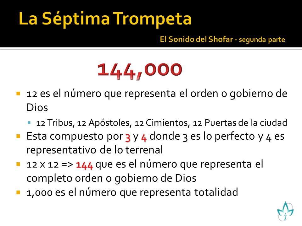 12 es el número que representa el orden o gobierno de Dios 12 Tribus, 12 Apóstoles, 12 Cimientos, 12 Puertas de la ciudad 34 Esta compuesto por 3 y 4