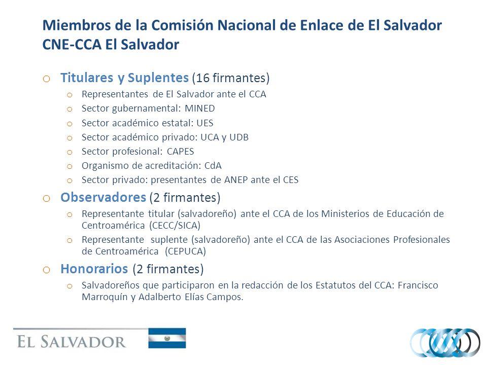 Miembros de la Comisión Nacional de Enlace de El Salvador CNE-CCA El Salvador o Titulares y Suplentes (16 firmantes) o Representantes de El Salvador a
