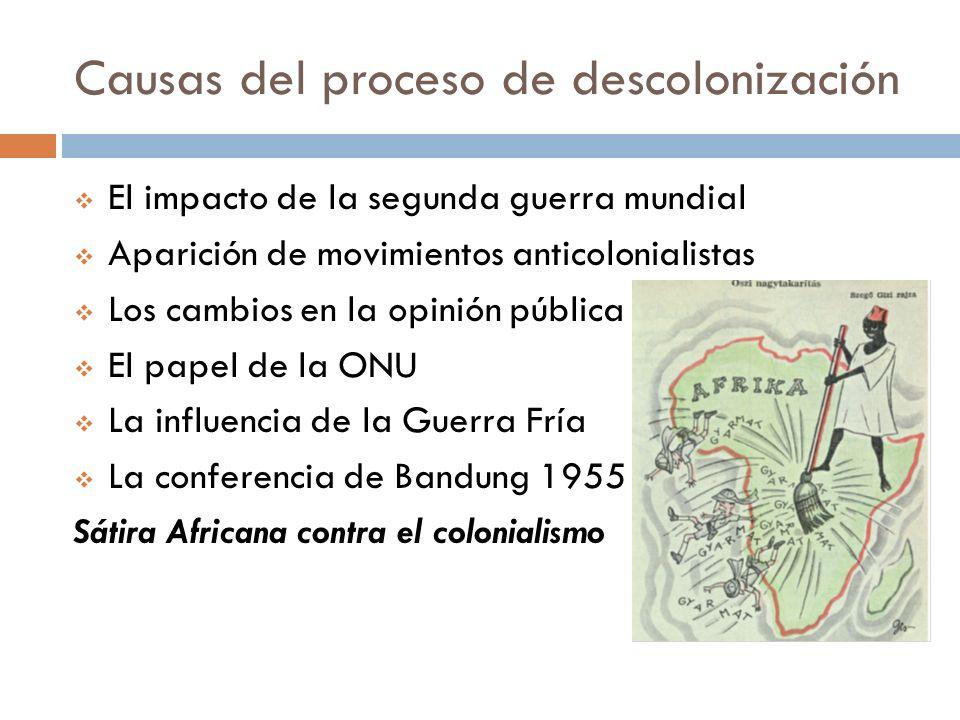 Concepto y características de la descolonización Fue un fenómeno político, porque casi todas las colonias mantuvieron la dependencia económica Los pro