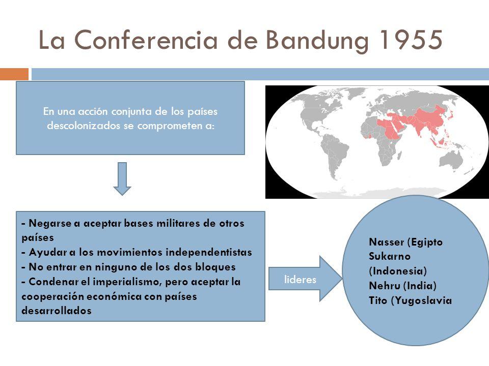 La influencia de la Guerra Fria EEUU APOYA VALORES DEMOCRATICOS Y SU ORIGEN COLONIAL CAPTAR NUEVOS MERCADOS ALINEAR NUEVOS PAÍSES AL BLOQUE OCCIDENTAL