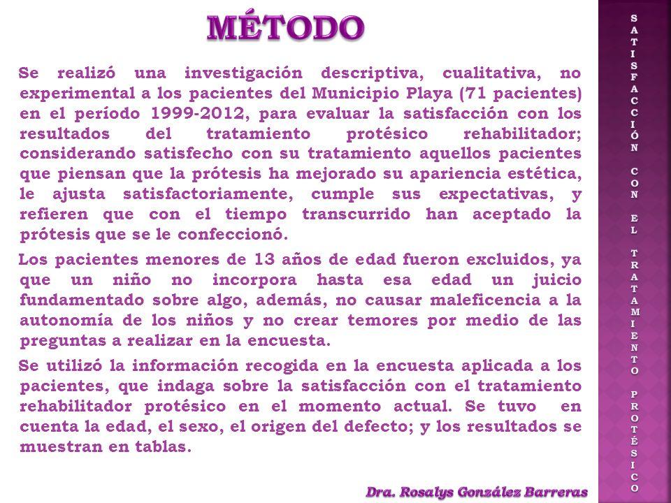 Se realizó una investigación descriptiva, cualitativa, no experimental a los pacientes del Municipio Playa (71 pacientes) en el período 1999-2012, par