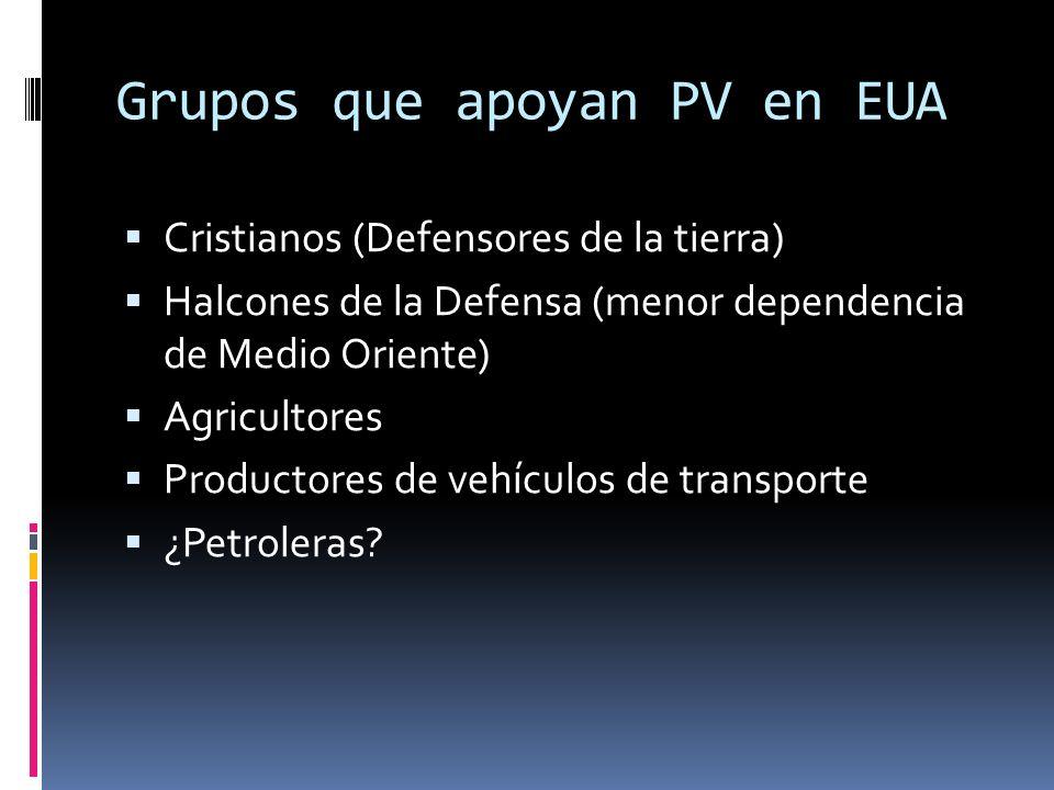 Grupos que apoyan PV en EUA Cristianos (Defensores de la tierra) Halcones de la Defensa (menor dependencia de Medio Oriente) Agricultores Productores de vehículos de transporte ¿Petroleras