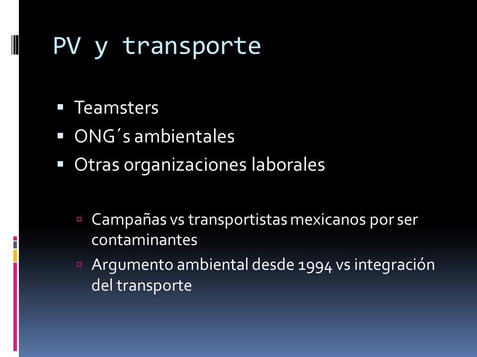PV y transporte Teamsters ONG´s ambientales Otras organizaciones laborales Campañas vs transportistas mexicanos por ser contaminantes Argumento ambien