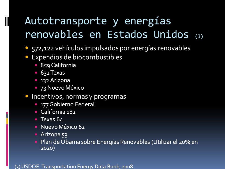 Autotransporte y energías renovables en Estados Unidos (3) 572,122 vehículos impulsados por energías renovables Expendios de biocombustibles 859 Calif