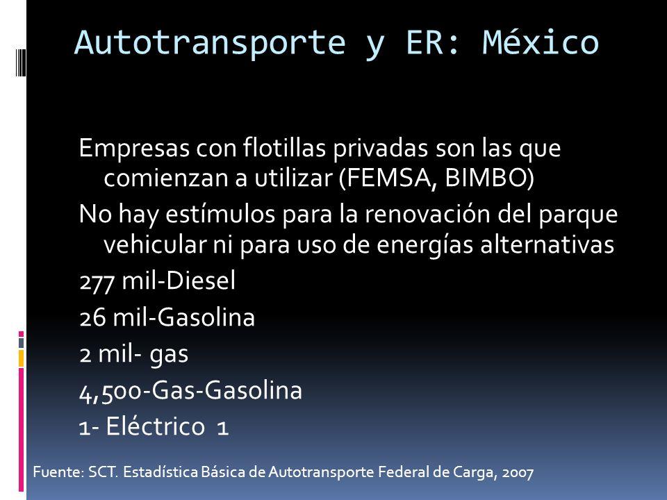Autotransporte y ER: México Empresas con flotillas privadas son las que comienzan a utilizar (FEMSA, BIMBO) No hay estímulos para la renovación del pa
