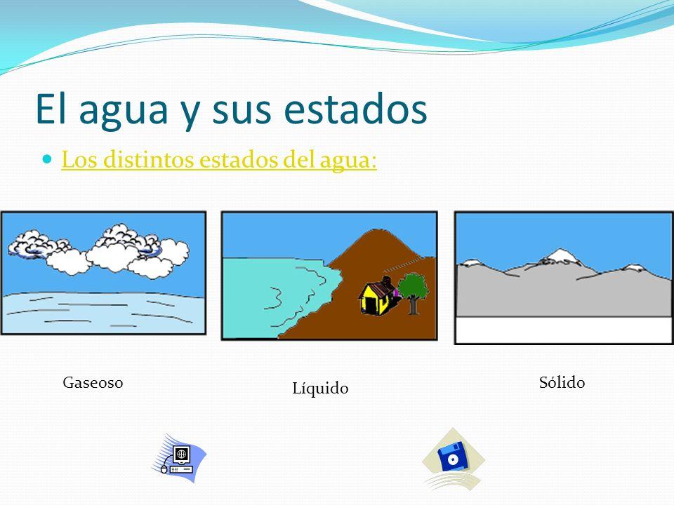 El agua y sus estados Los distintos estados del agua: Gaseoso Líquido Sólido