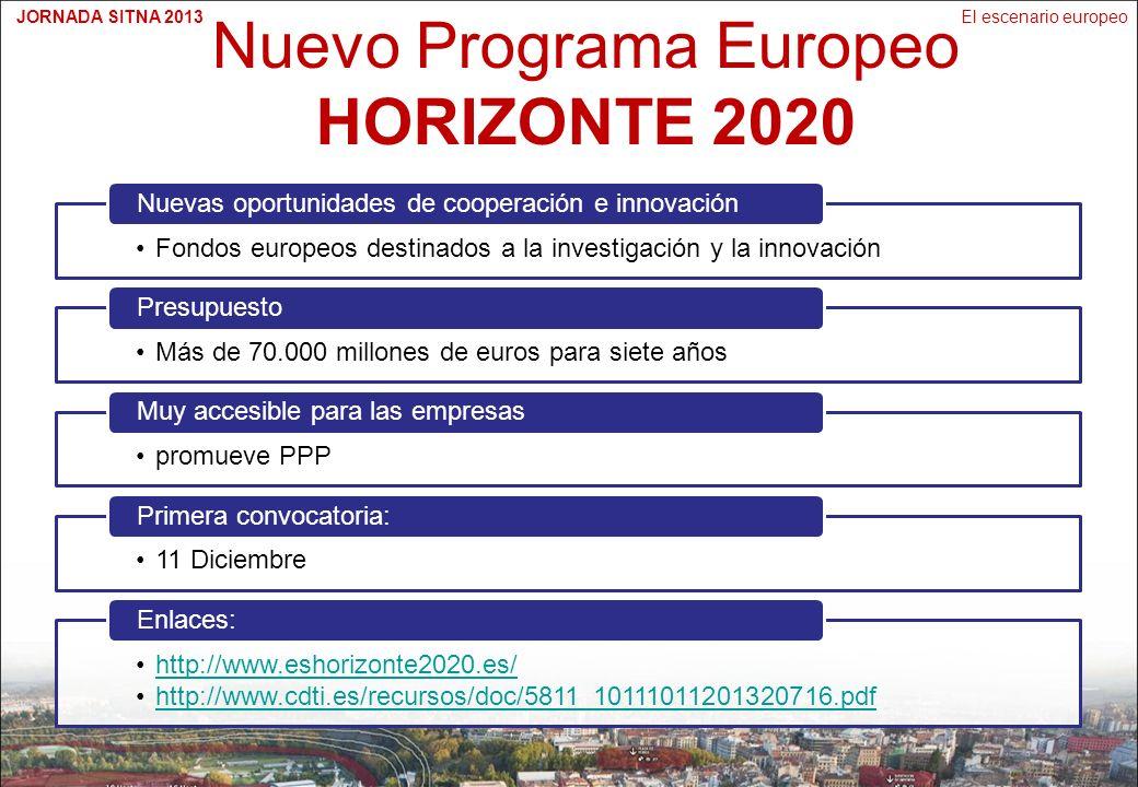 El escenario europeoJORNADA SITNA 2013 Nuevo Programa Europeo HORIZONTE 2020 Fondos europeos destinados a la investigación y la innovación Nuevas oportunidades de cooperación e innovación Más de 70.000 millones de euros para siete años Presupuesto promueve PPP Muy accesible para las empresas 11 Diciembre Primera convocatoria: http://www.eshorizonte2020.es/ http://www.cdti.es/recursos/doc/5811_10111011201320716.pdf Enlaces: