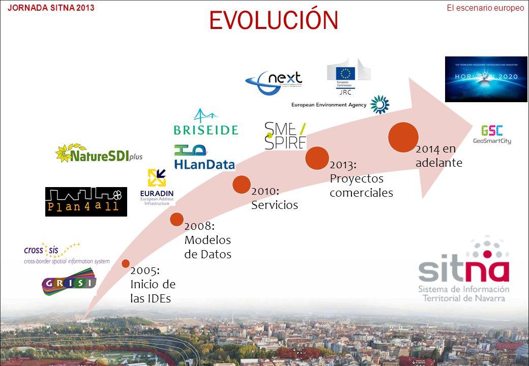 El escenario europeoJORNADA SITNA 2013