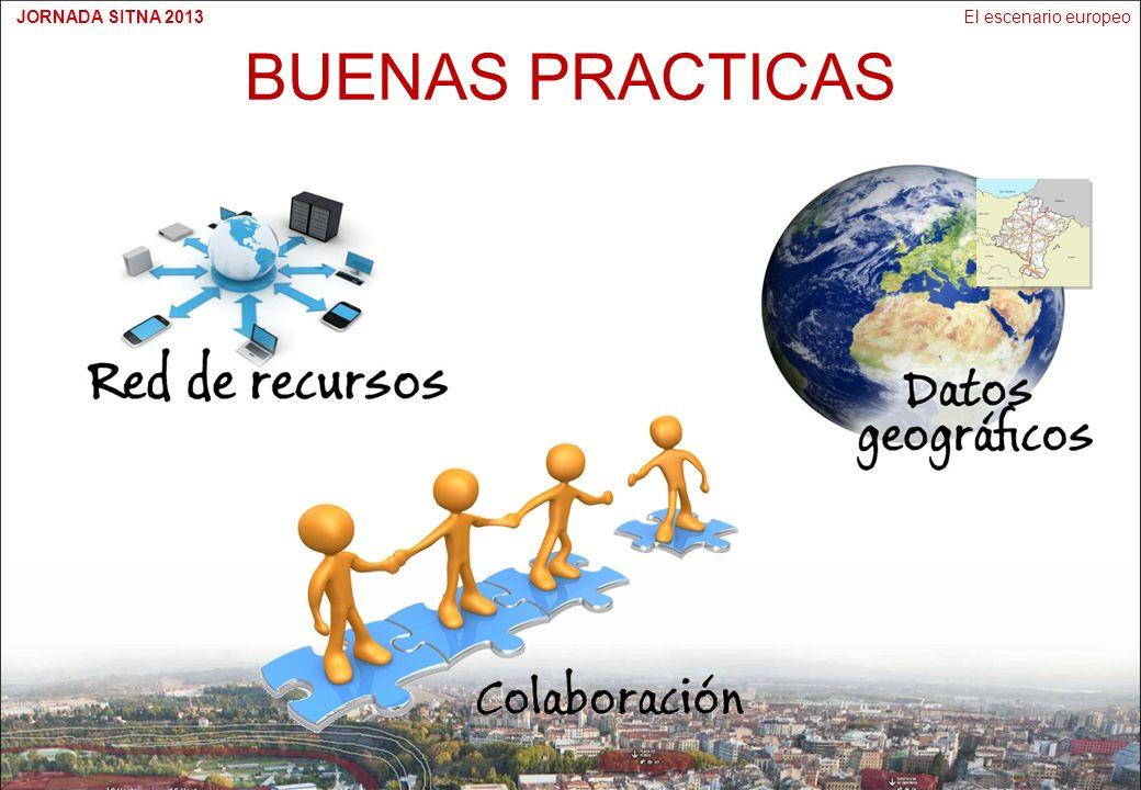El escenario europeoJORNADA SITNA 2013 COMPARTIR CONOCIMIENTO SDIC: SITNA & EURADINTesteo de especificaciones de datos INSPIRE Proporcionando expertos en Anexos II&III Colaborando con el equipo INSPIREParticipando en reuniones de usuarios Copernicus Participando en grupos de trabajo: ISO de direcciones
