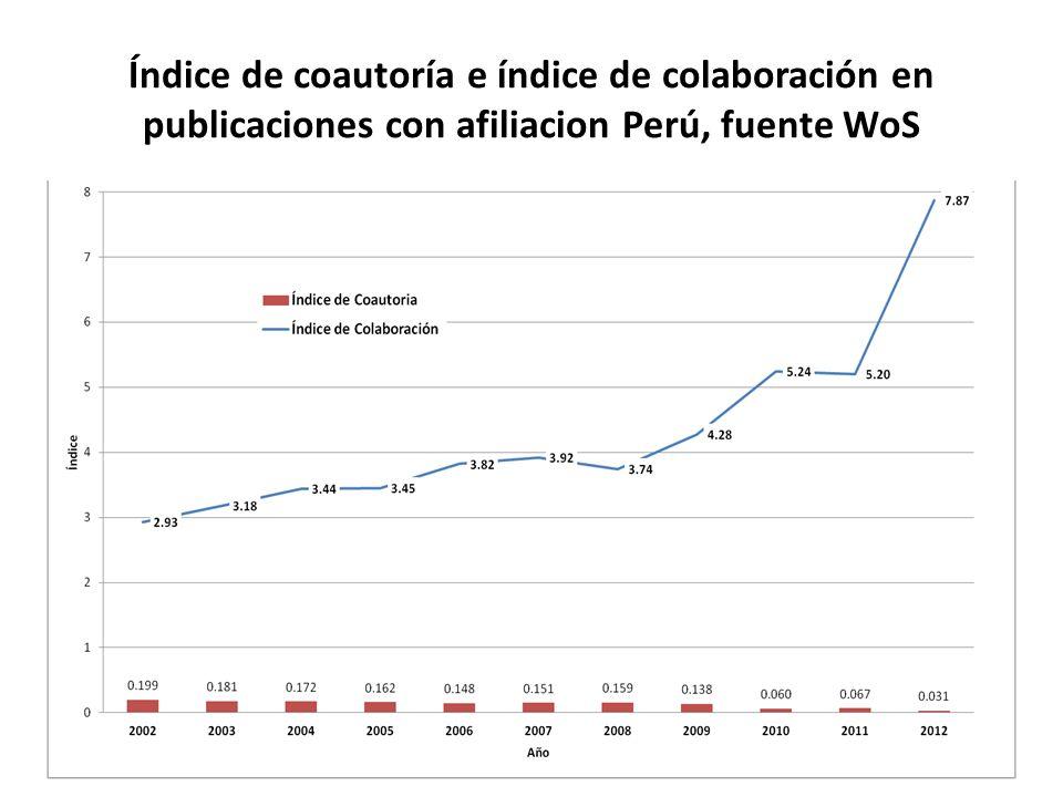 Índice de coautoría e índice de colaboración en publicaciones con afiliacion Perú, fuente WoS