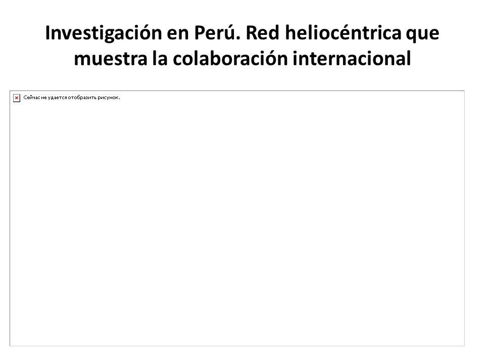 Investigación en Perú. Red heliocéntrica que muestra la colaboración internacional
