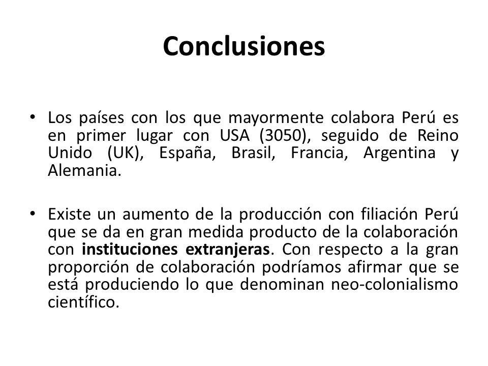 Conclusiones Los países con los que mayormente colabora Perú es en primer lugar con USA (3050), seguido de Reino Unido (UK), España, Brasil, Francia, Argentina y Alemania.