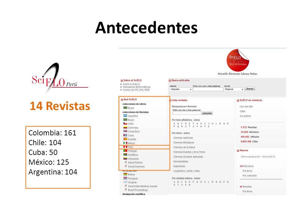 Antecedentes 14 Revistas Colombia: 161 Chile: 104 Cuba: 50 México: 125 Argentina: 104