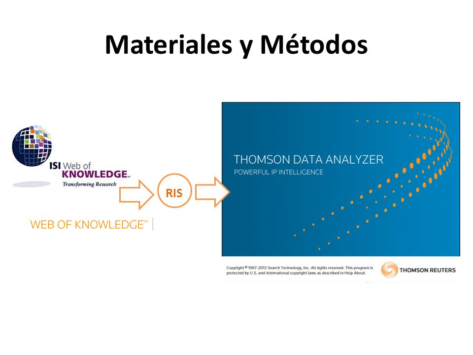 Materiales y Métodos RIS