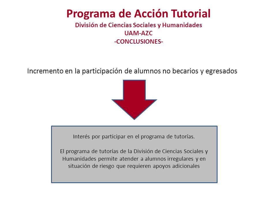 Programa de Acción Tutorial División de Ciencias Sociales y Humanidades UAM-AZC -CONCLUSIONES- Incremento en la participación de alumnos no becarios y egresados Interés por participar en el programa de tutorías.