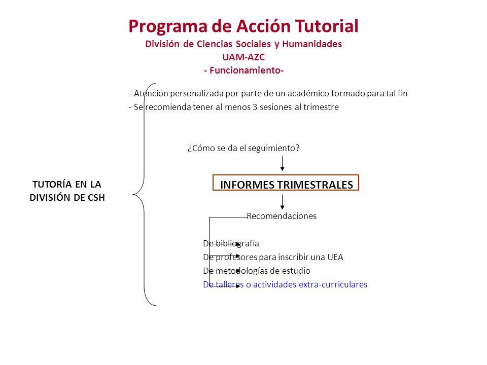 Programa de Acción Tutorial División de Ciencias Sociales y Humanidades UAM-AZC INCLUSIÓN DE TALLERES O CURSOS EXTRACURRICULARES EN LA ACTIVIDAD TUTORIAL ¿Por qué.
