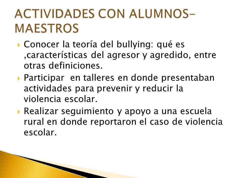 Conocer la teoría del bullying: qué es,características del agresor y agredido, entre otras definiciones. Participar en talleres en donde presentaban a