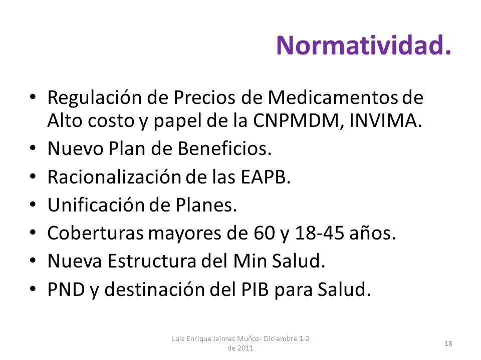 Normatividad. Regulación de Precios de Medicamentos de Alto costo y papel de la CNPMDM, INVIMA. Nuevo Plan de Beneficios. Racionalización de las EAPB.
