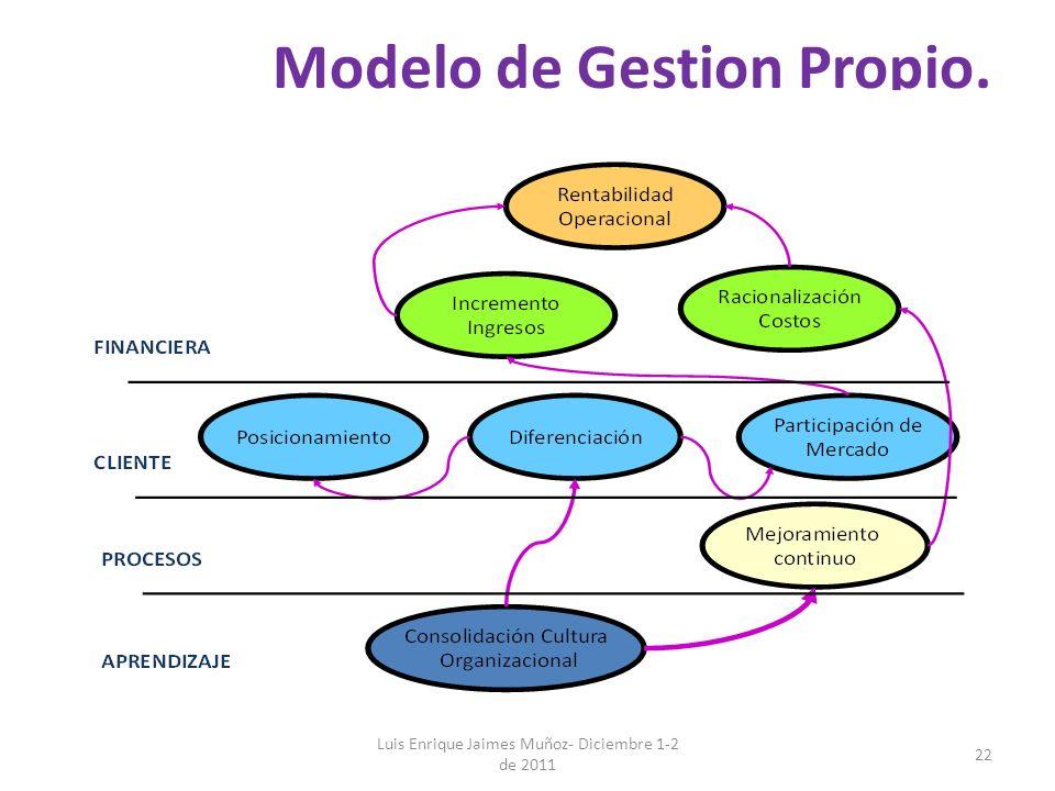 Modelo de Gestion Propio. Luis Enrique Jaimes Muñoz- Diciembre 1-2 de 2011 22