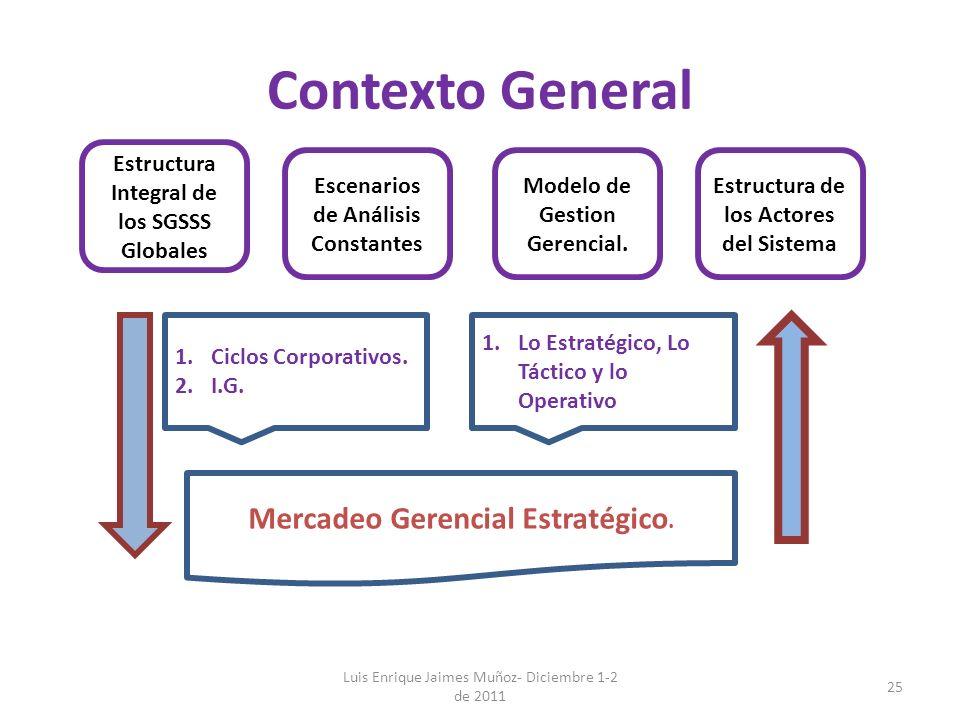 Contexto General Estructura Integral de los SGSSS Globales Escenarios de Análisis Constantes Modelo de Gestion Gerencial. Estructura de los Actores de