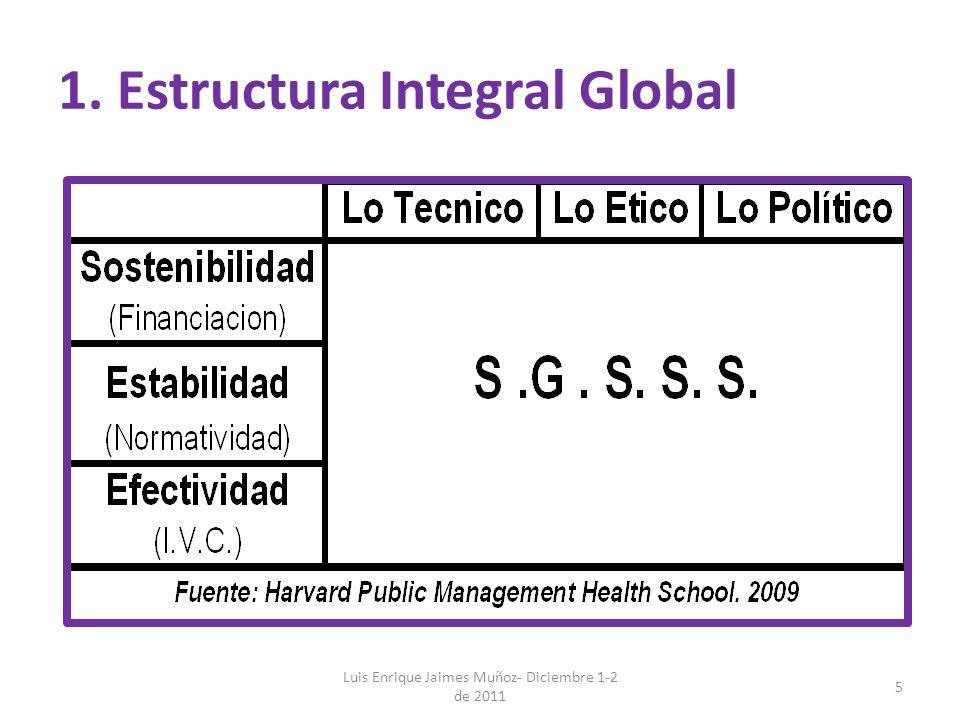 1. Estructura Integral Global Luis Enrique Jaimes Muñoz- Diciembre 1-2 de 2011 5