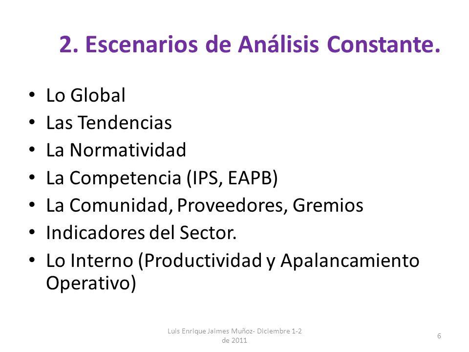 2. Escenarios de Análisis Constante. Lo Global Las Tendencias La Normatividad La Competencia (IPS, EAPB) La Comunidad, Proveedores, Gremios Indicadore