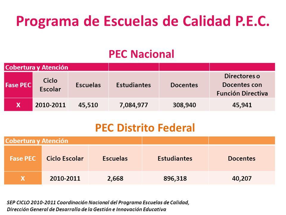 Programa de Escuelas de Calidad P.E.C.