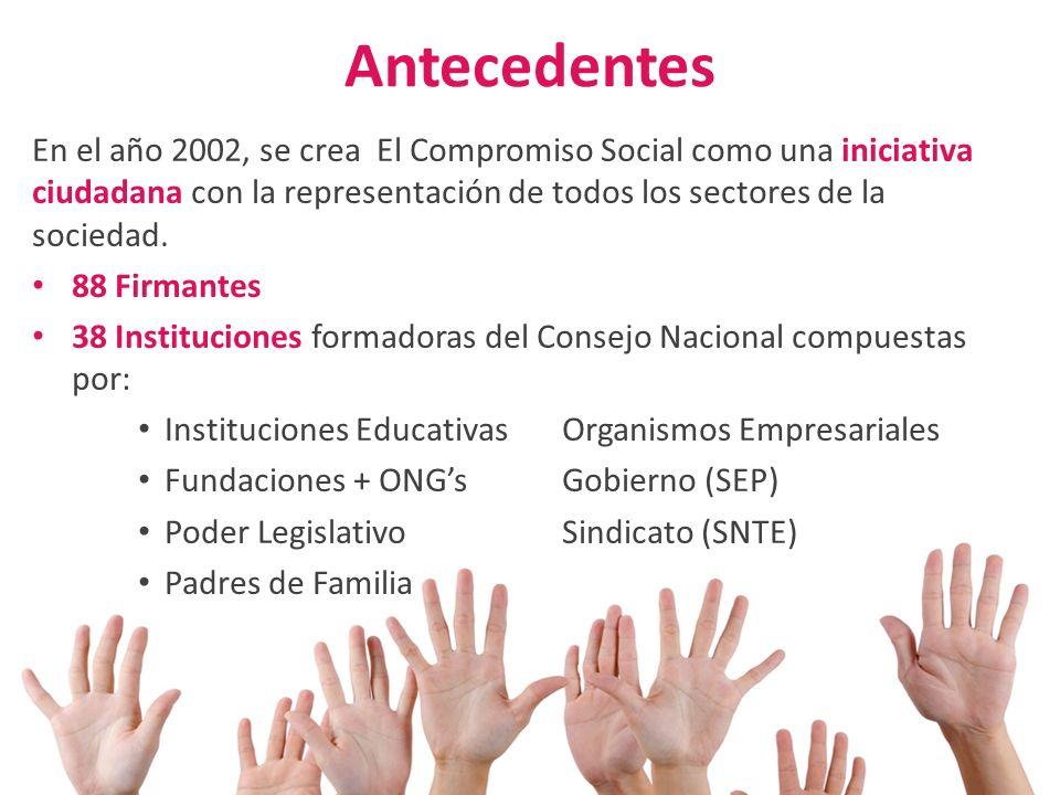 En el año 2002, se crea El Compromiso Social como una iniciativa ciudadana con la representación de todos los sectores de la sociedad. 88 Firmantes 38