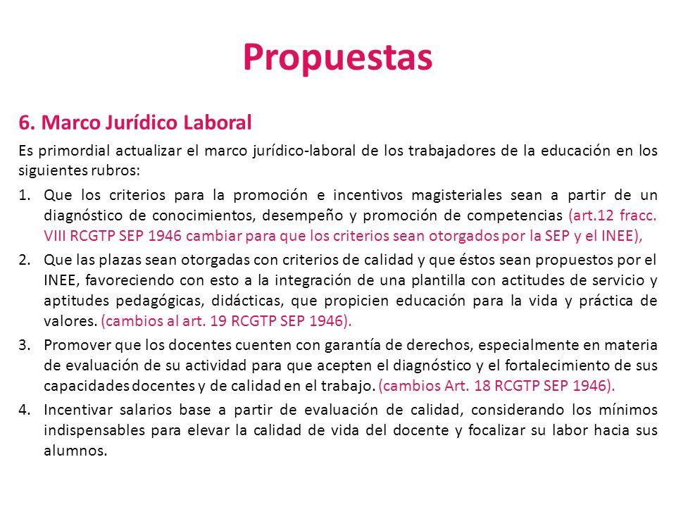 Propuestas 6. Marco Jurídico Laboral Es primordial actualizar el marco jurídico-laboral de los trabajadores de la educación en los siguientes rubros: