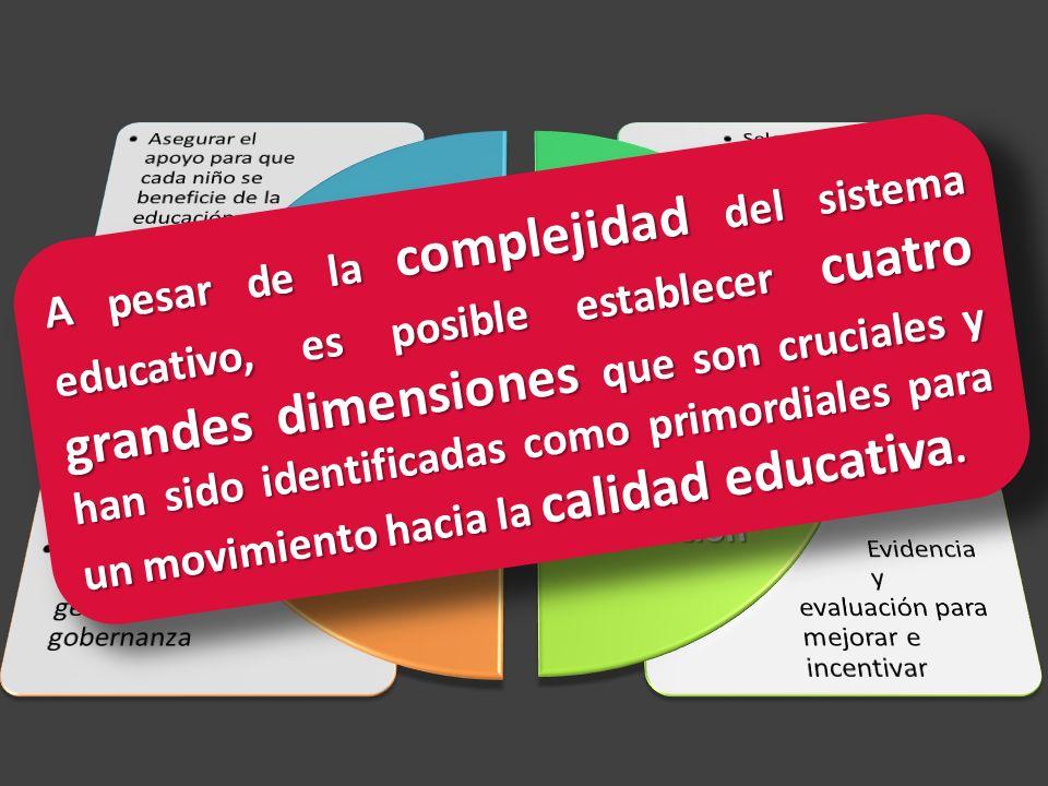 A pesar de la complejidad del sistema educativo, es posible establecer cuatro grandes dimensiones que son cruciales y han sido identificadas como primordiales para un movimiento hacia la calidad educativa.