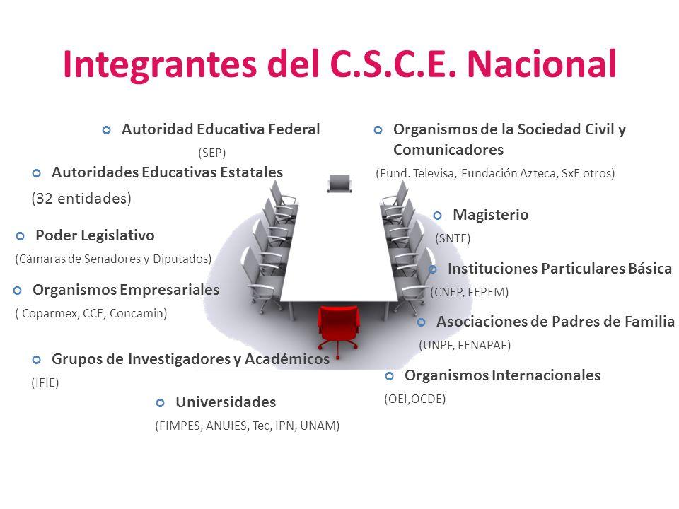 La Educación como tema principal en la Agenda Nacional y en las Agendas de las entidades federativas Mejorar la Calidad y la Equidad de la Educación Impulsar la participación social en la educación ¿Qué Proponemos?