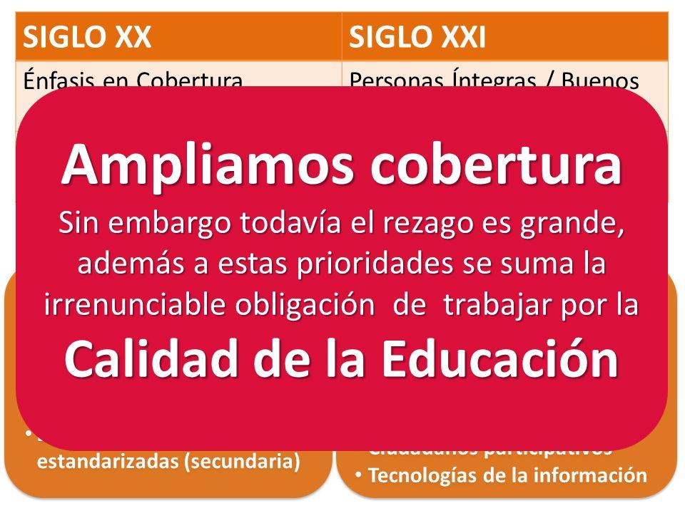 SIGLO XXSIGLO XXI Énfasis en CoberturaPersonas Íntegras / Buenos Ciudadanos Derecho de Todos a la Educación Básica Calidad + Equidad Retraso acumulado