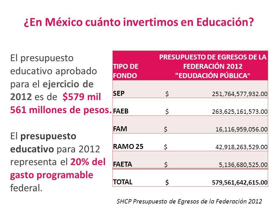 El presupuesto educativo aprobado para el ejercicio de 2012 es de $579 mil 561 millones de pesos. El presupuesto educativo para 2012 representa el 20%