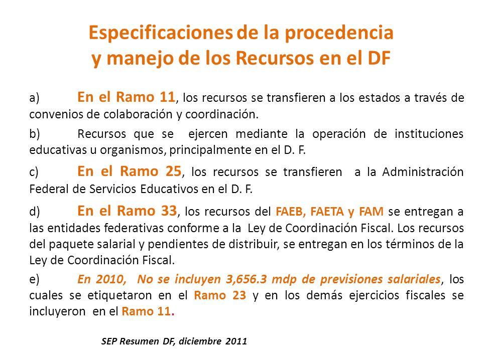 Especificaciones de la procedencia y manejo de los Recursos en el DF a) En el Ramo 11, los recursos se transfieren a los estados a través de convenios de colaboración y coordinación.