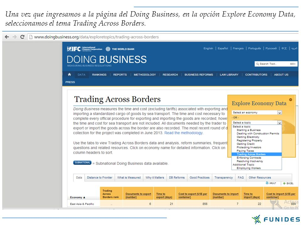 Una vez que ingresamos a la página del Doing Business, en la opción Explore Economy Data, seleccionamos el tema Trading Across Borders.