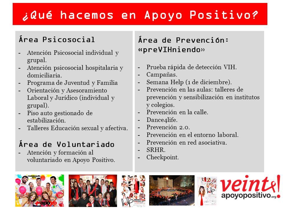 ¿Qué hacemos en Apoyo Positivo? Área Psicosocial -Atención Psicosocial individual y grupal. -Atención psicosocial hospitalaria y domiciliaria. -Progra