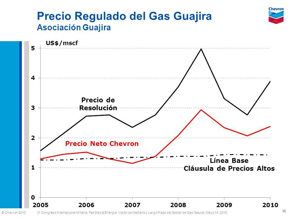 © Chevron 2010 VI Congreso Internacional Minería, Petróleo & Energía. Visión de Mediano y Largo Plazo del Sector de Gas Natural, Mayo 14, 2010 Precio
