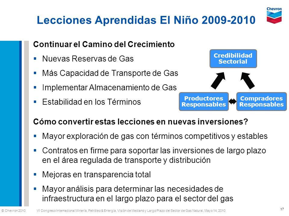 © Chevron 2010 VI Congreso Internacional Minería, Petróleo & Energía. Visión de Mediano y Largo Plazo del Sector de Gas Natural, Mayo 14, 2010 Leccion