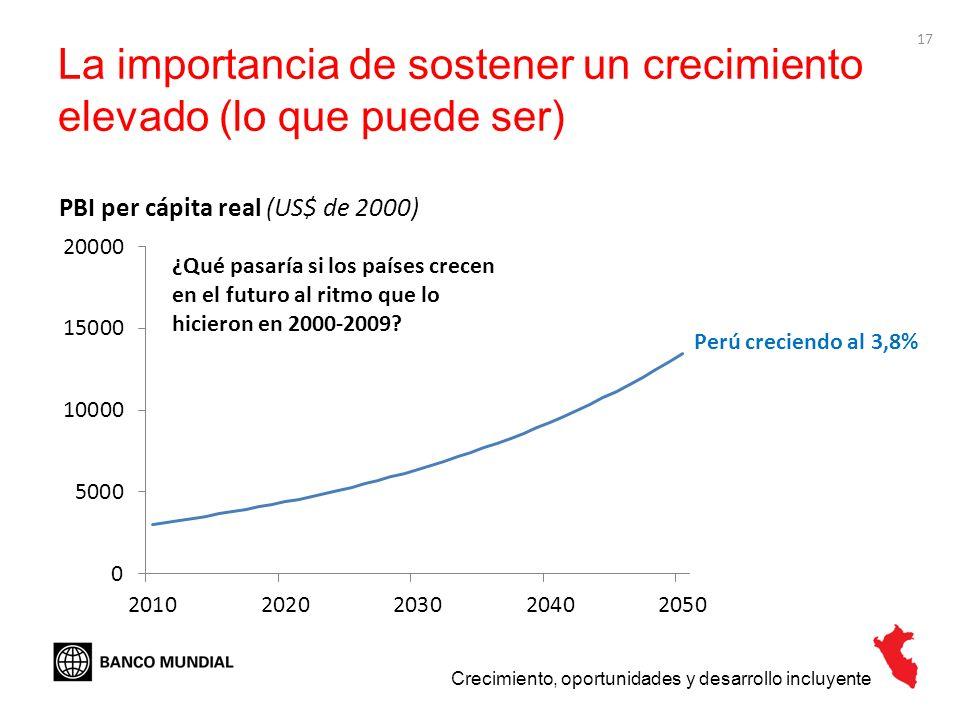 17 La importancia de sostener un crecimiento elevado (lo que puede ser) Crecimiento, oportunidades y desarrollo incluyente Perú creciendo al 3,8% PBI